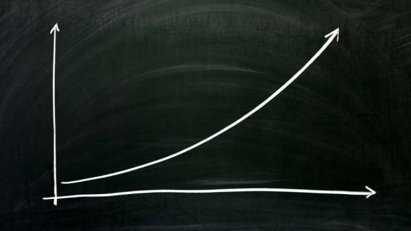 Corona & Mathematik: Exponentielles Wachstum
